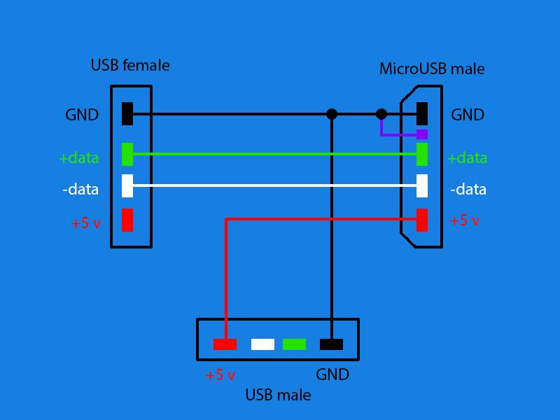 Y-образный usb-кабель своими руками